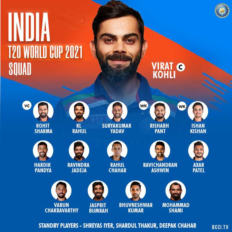 India Squad in T20 World Cup